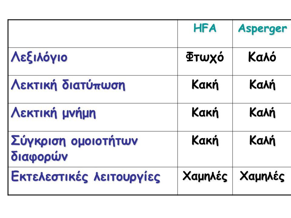 HFAAsperger ΛεξιλόγιοΦτωχόΚαλό Λεκτική διατύπωση ΚακήΚαλή Λεκτική μνήμη ΚακήΚαλή Σύγκριση ομοιοτήτων διαφορών ΚακήΚαλή Εκτελεστικές λειτουργίες Χαμηλέ