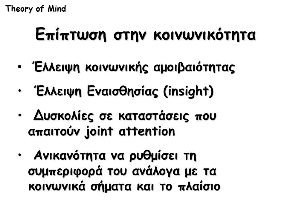 Theory of Mind Επίπτωση στην κοινωνικότητα Έλλειψη κοινωνικής αμοιβαιότητας Έλλειψη Εναισθησίας (insight) Έλλειψη Εναισθησίας (insight) Δυσκολίες σε καταστάσεις που απαιτούν joint attention Δυσκολίες σε καταστάσεις που απαιτούν joint attention Ανικανότητα να ρυθμίσει τη συμπεριφορά του ανάλογα με τα κοινωνικά σήματα και το πλαίσιο Ανικανότητα να ρυθμίσει τη συμπεριφορά του ανάλογα με τα κοινωνικά σήματα και το πλαίσιο