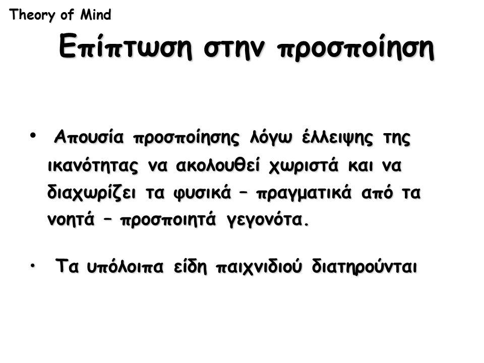 Theory of Mind Επίπτωση στην προσποίηση Απουσία προσποίησης λόγω έλλειψης της ικανότητας να ακολουθεί χωριστά και να διαχωρίζει τα φυσικά – πραγματικά από τα νοητά – προσποιητά γεγονότα.