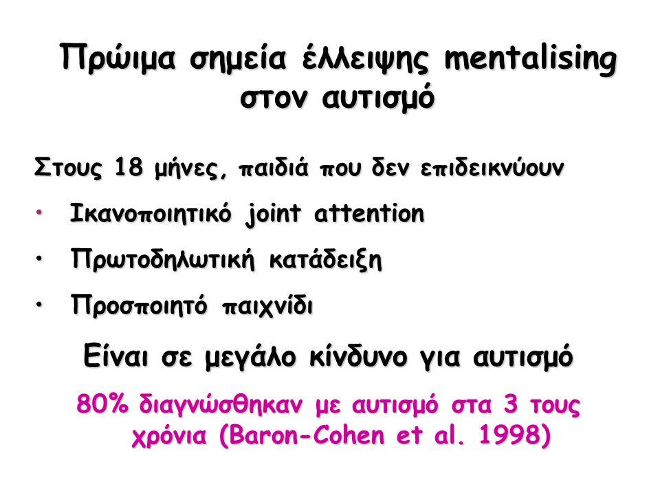 Πρώιμα σημεία έλλειψης mentalising στον αυτισμό Στους 18 μήνες, παιδιά που δεν επιδεικνύουν Ικανοποιητικό joint attention Ικανοποιητικό joint attention Πρωτοδηλωτική κατάδειξη Πρωτοδηλωτική κατάδειξη Προσποιητό παιχνίδι Προσποιητό παιχνίδι Είναι σε μεγάλο κίνδυνο για αυτισμό 80% διαγνώσθηκαν με αυτισμό στα 3 τους χρόνια (Baron-Cohen et al.