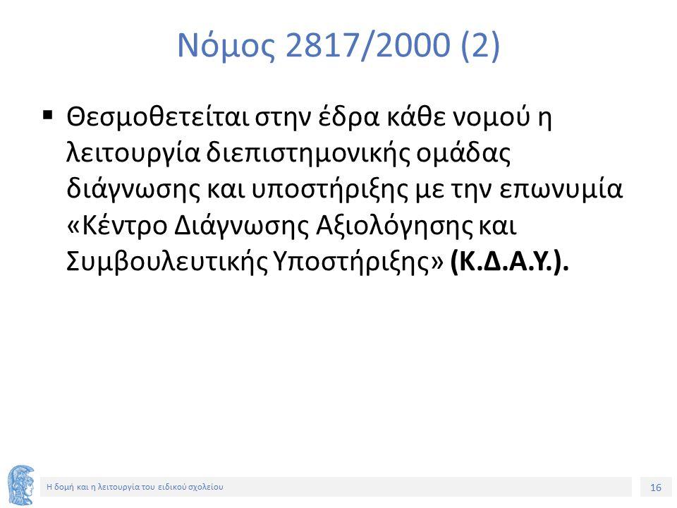 16 Η δομή και η λειτουργία του ειδικού σχολείου Νόμος 2817/2000 (2)  Θεσμοθετείται στην έδρα κάθε νομού η λειτουργία διεπιστημονικής ομάδας διάγνωσης