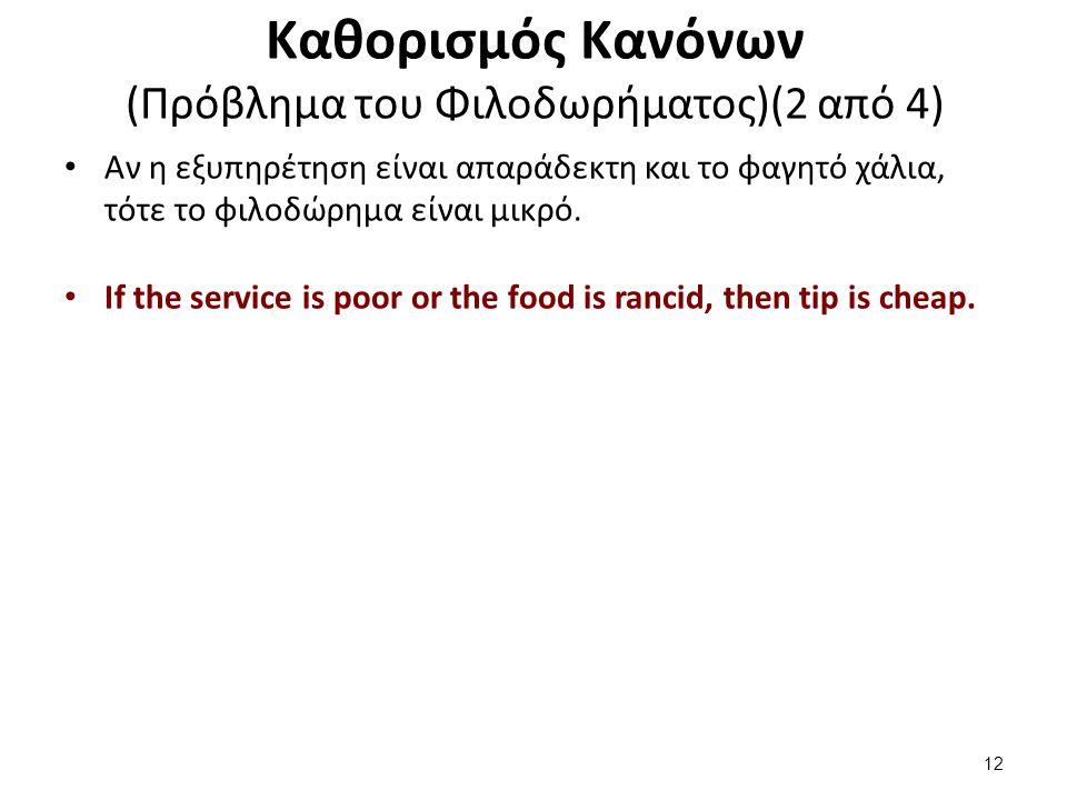 Καθορισμός Κανόνων (Πρόβλημα του Φιλοδωρήματος)(2 από 4) Αν η εξυπηρέτηση είναι απαράδεκτη και το φαγητό χάλια, τότε το φιλοδώρημα είναι μικρό.