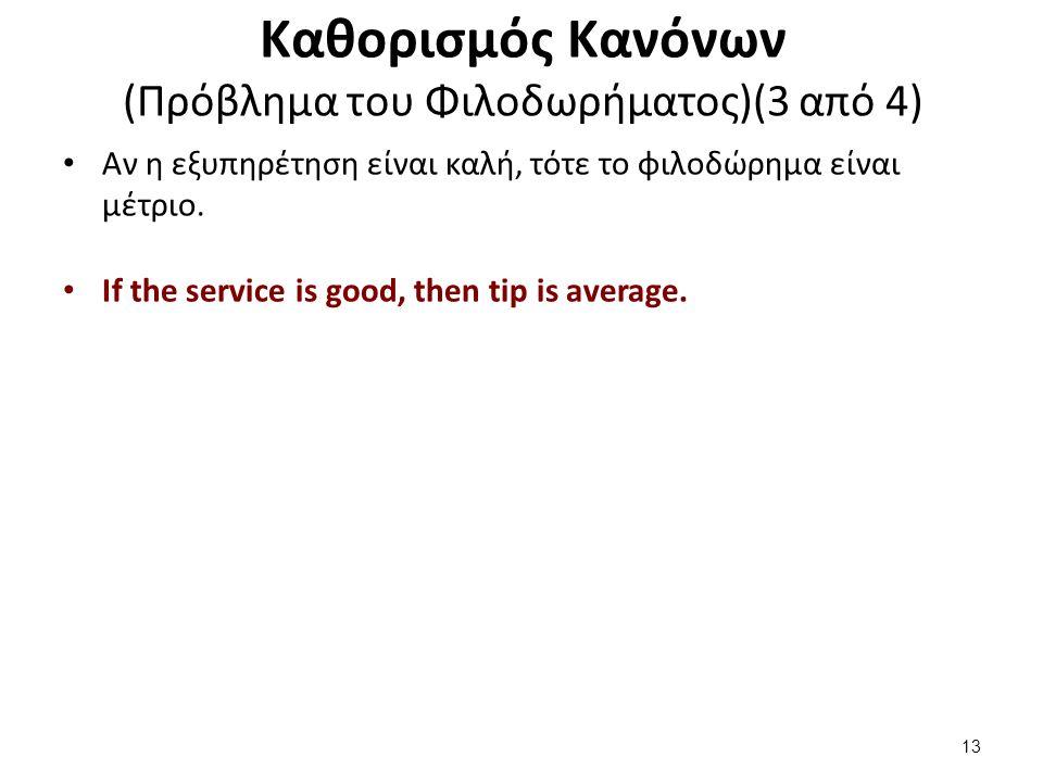 Καθορισμός Κανόνων (Πρόβλημα του Φιλοδωρήματος)(3 από 4) Αν η εξυπηρέτηση είναι καλή, τότε το φιλοδώρημα είναι μέτριο.