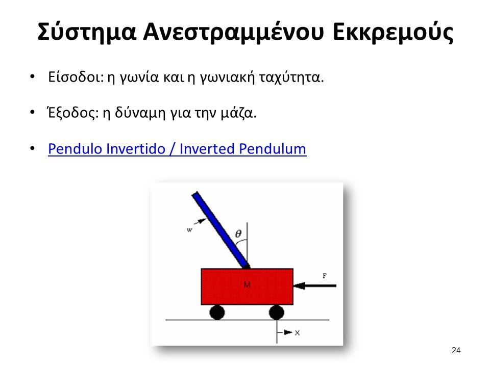 Σύστημα Ανεστραμμένου Εκκρεμούς Είσοδοι: η γωνία και η γωνιακή ταχύτητα. Έξοδος: η δύναμη για την μάζα. Pendulo Invertido / Inverted Pendulum 24