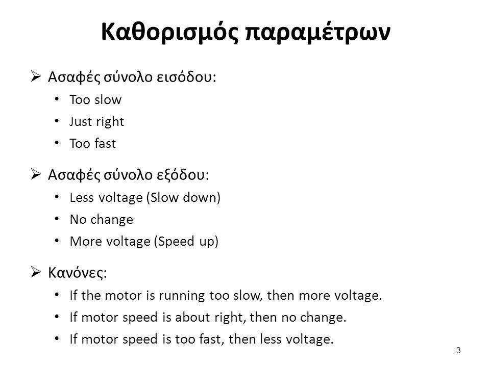 Καθορισμός παραμέτρων  Ασαφές σύνολο εισόδου: Too slow Just right Too fast  Ασαφές σύνολο εξόδου: Less voltage (Slow down) No change More voltage (Speed up)  Κανόνες: If the motor is running too slow, then more voltage.