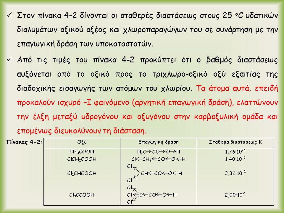 Στον πίνακα 4-2 δίνονται οι σταθερές διαστάσεως στους 25 ο C υδατικών διαλυμάτων οξικού οξέος και χλωροπαραγώγων του σε συνάρτηση με την επαγωγική δρά