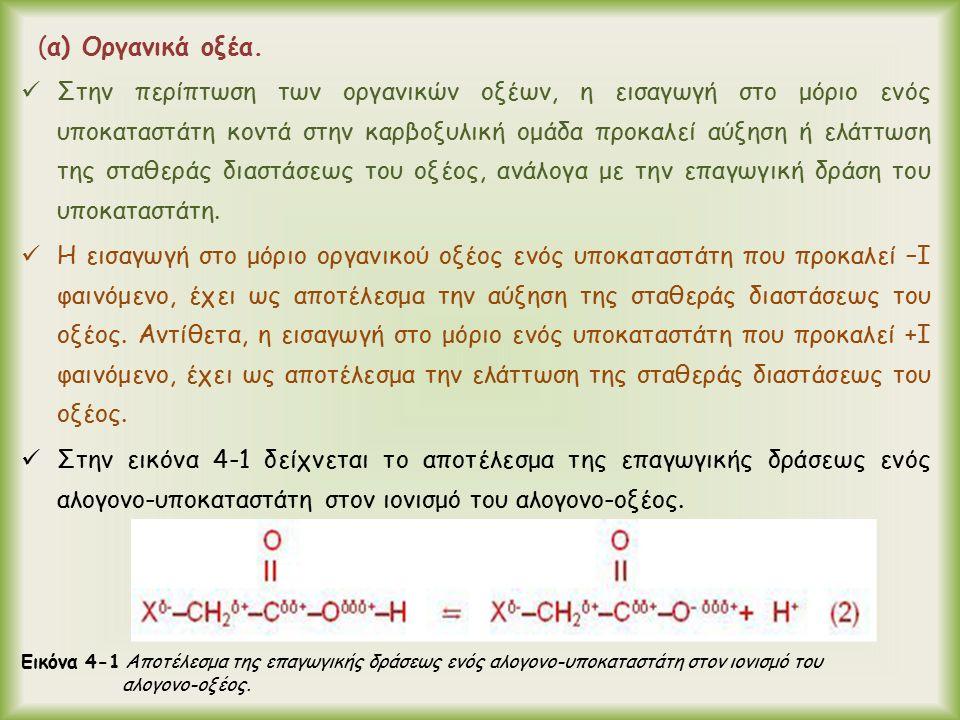 (α) Οργανικά οξέα. Στην περίπτωση των οργανικών οξέων, η εισαγωγή στο μόριο ενός υποκαταστάτη κοντά στην καρβοξυλική ομάδα προκαλεί αύξηση ή ελάττωση