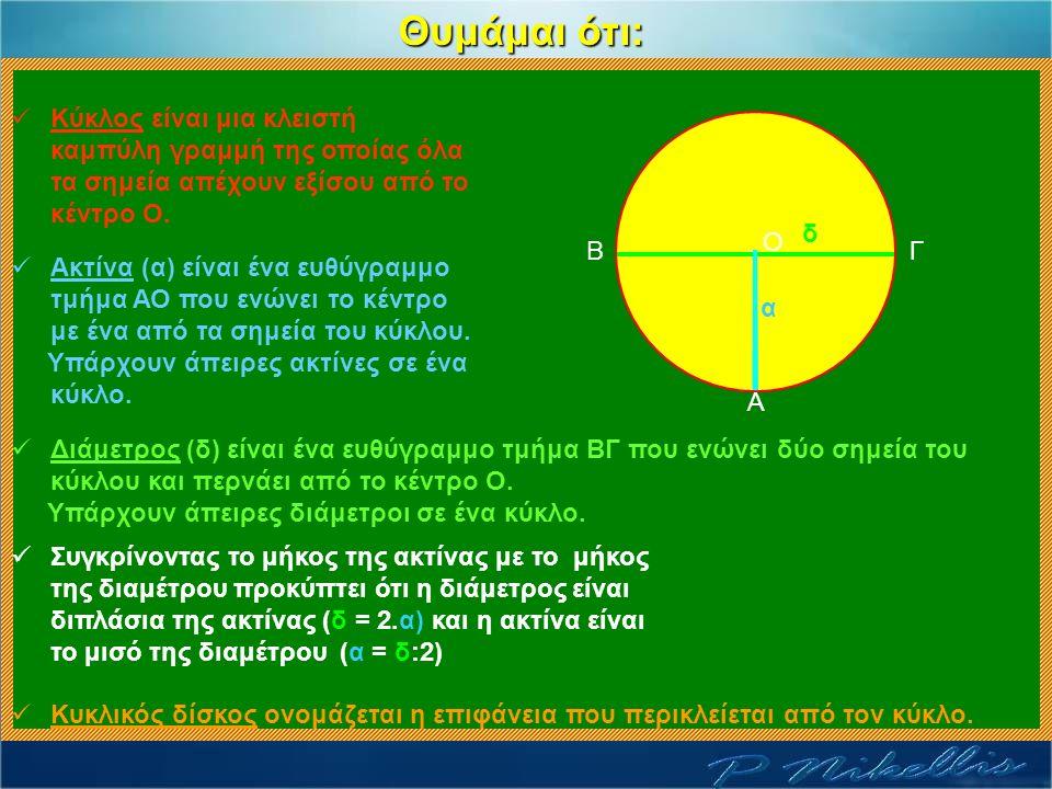 Θυμάμαι ότι: Κύκλος είναι μια κλειστή καμπύλη γραμμή της οποίας όλα τα σημεία απέχουν εξίσου από το κέντρο Ο. Ο Ακτίνα (α) είναι ένα ευθύγραμμο τμήμα