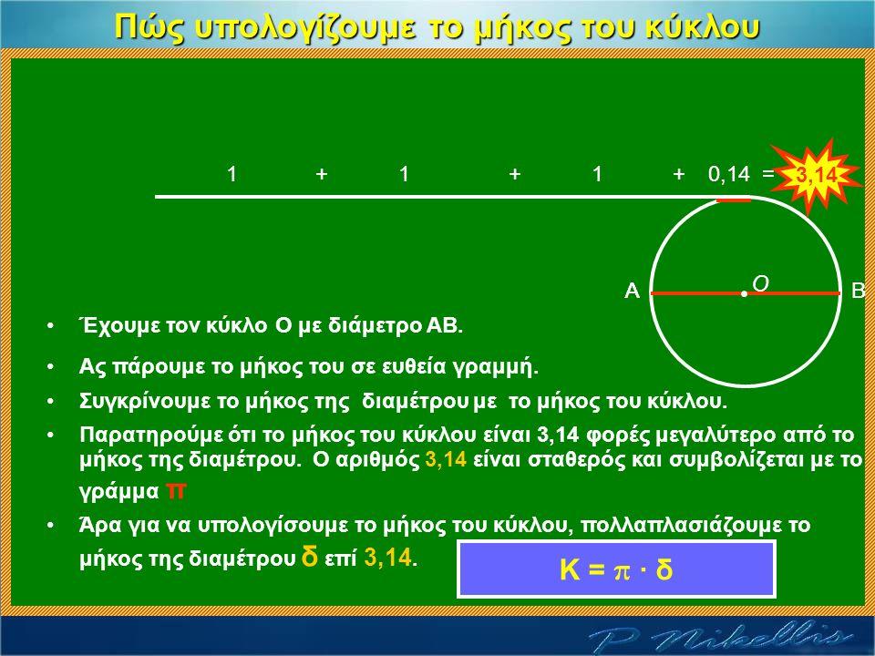 Πώς υπολογίζουμε το μήκος του κύκλου ΒΑΒΑΒΑ 1+1+1+0,14= 3,14 Έχουμε τον κύκλο Ο με διάμετρο ΑΒ.