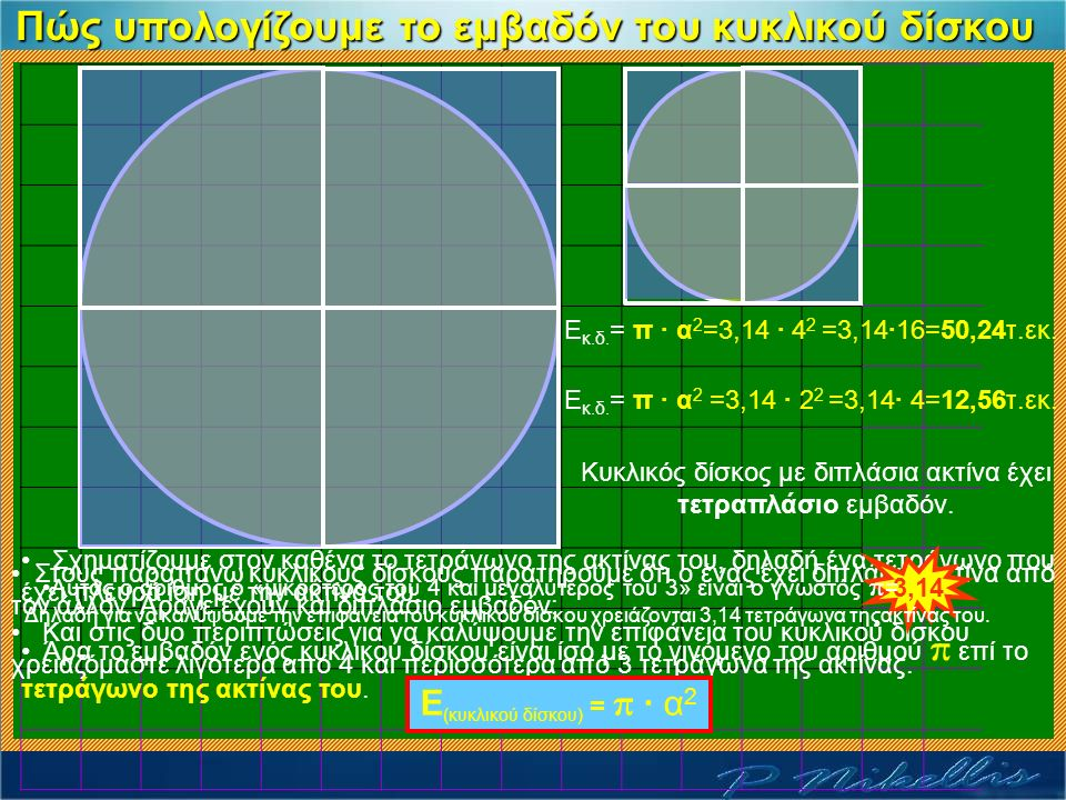 Πώς υπολογίζουμε το εμβαδόν του κυκλικού δίσκου Στους παραπάνω κυκλικούς δίσκους παρατηρούμε ότι ο ένας έχει διπλάσια ακτίνα από τον άλλον.