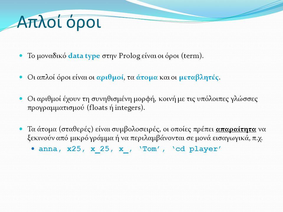 Απλοί όροι Το μοναδικό data type στην Prolog είναι οι όροι (term).