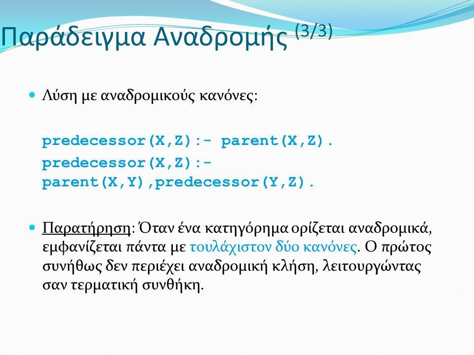 Παράδειγμα Αναδρομής (3/3) Λύση με αναδρομικούς κανόνες: predecessor(X,Z):- parent(X,Z).
