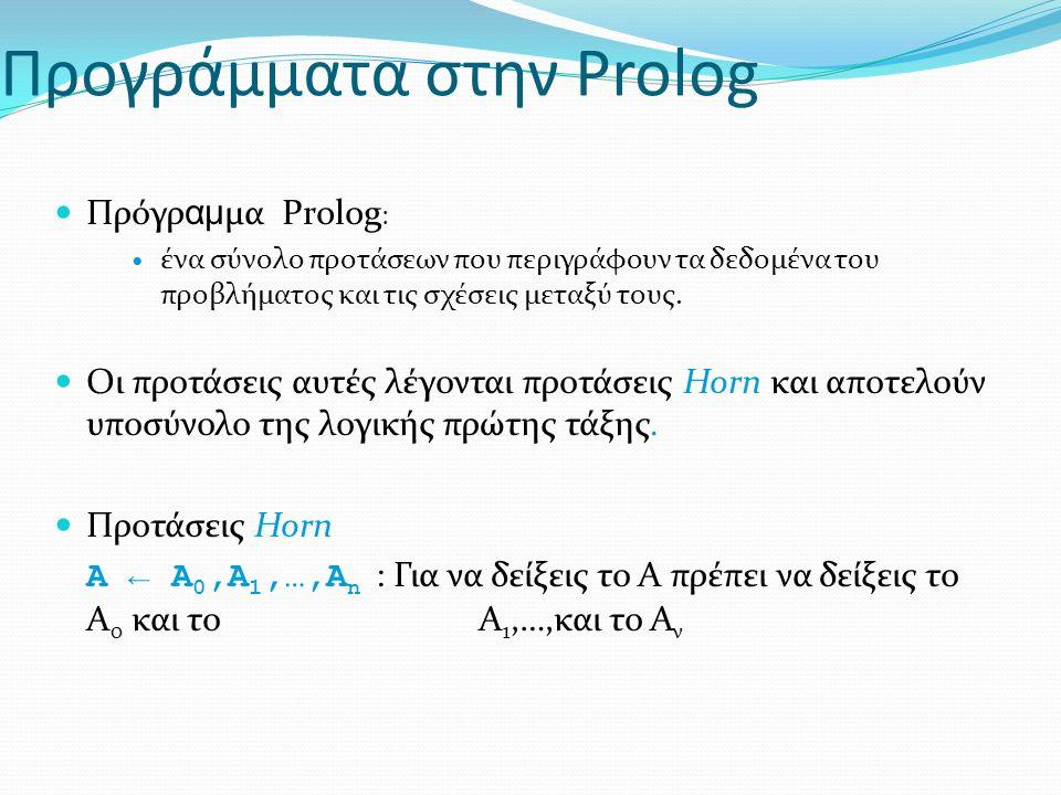 Προγράμματα στην Prolog Πρόγρ αμ μα Prolog : ένα σύνολο προτάσεων που περιγράφουν τα δεδομένα του προβλήματος και τις σχέσεις μεταξύ τους.