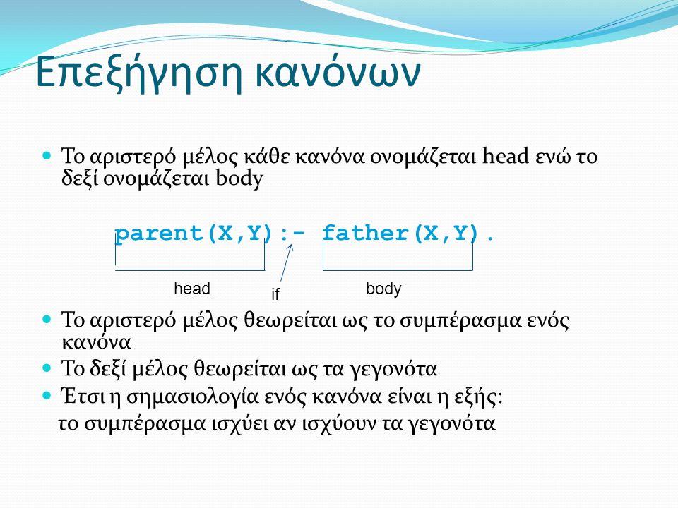 Επεξήγηση κανόνων Το αριστερό μέλος κάθε κανόνα ονομάζεται head ενώ το δεξί ονομάζεται body parent(X,Y):- father(X,Y).