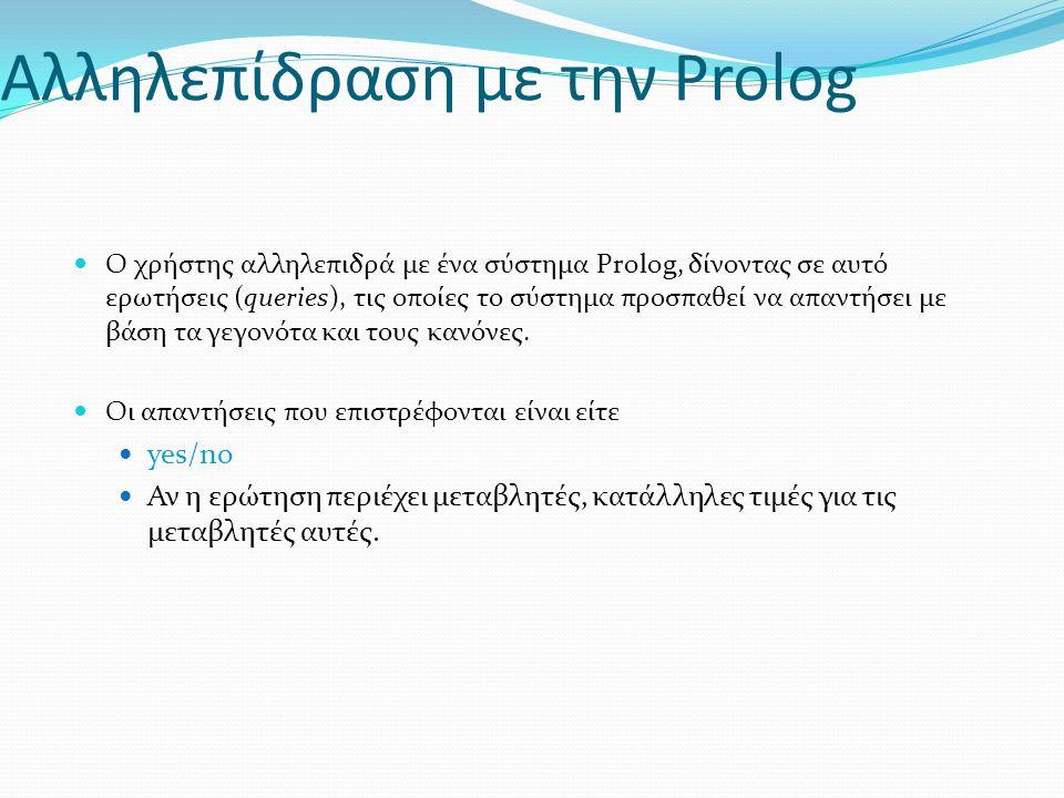 Αλληλεπίδραση με την Prolog Ο χρήστης αλληλεπιδρά με ένα σύστημα Prolog, δίνοντας σε αυτό ερωτήσεις (queries), τις οποίες το σύστημα προσπαθεί να απαντήσει με βάση τα γεγονότα και τους κανόνες.