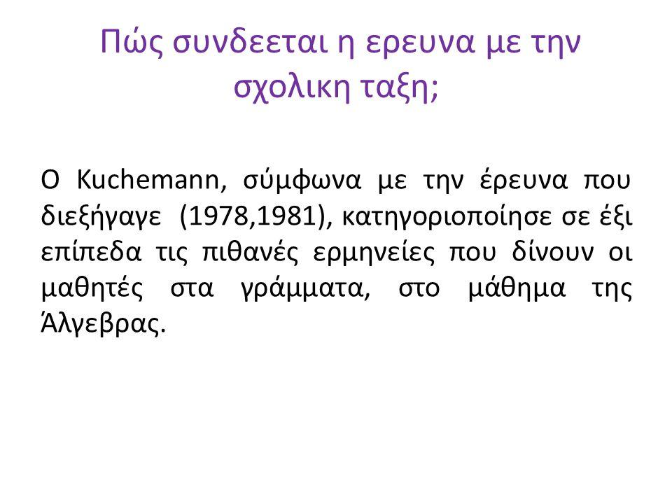Πώς συνδεεται η ερευνα με την σχολικη ταξη; Ο Kuchemann, σύμφωνα με την έρευνα που διεξήγαγε (1978,1981), κατηγοριοποίησε σε έξι επίπεδα τις πιθανές ερμηνείες που δίνουν οι μαθητές στα γράμματα, στο μάθημα της Άλγεβρας.