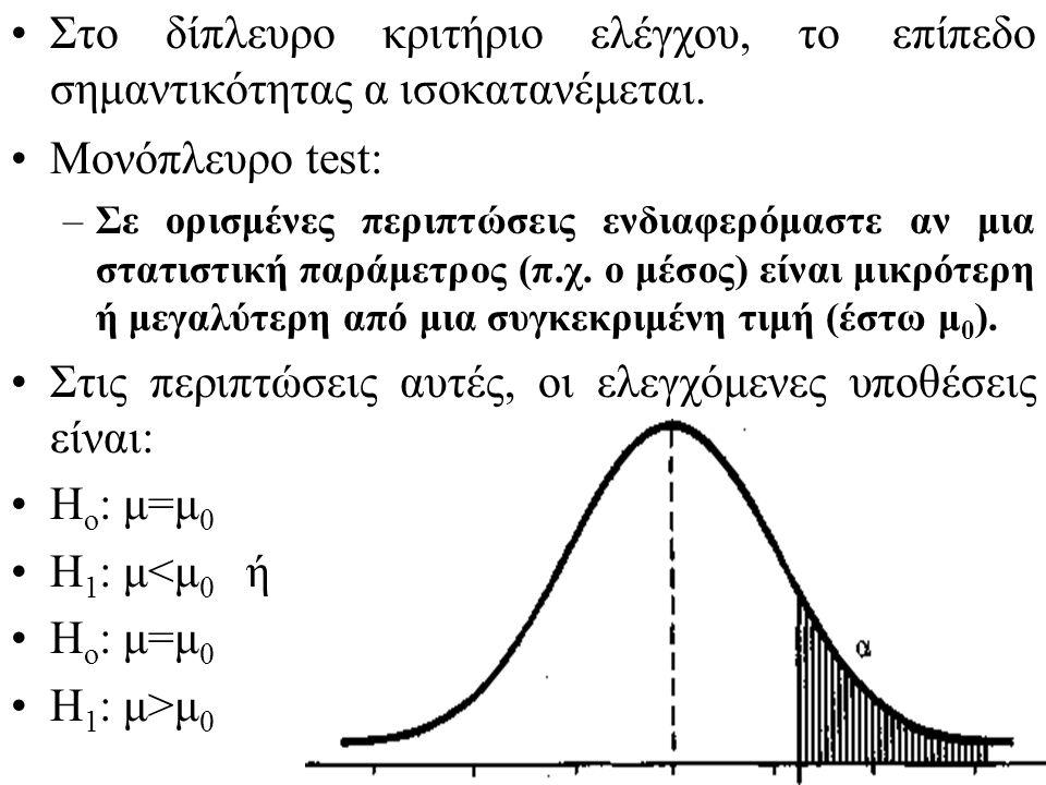 Αν όμως η τιμή Ζ του κριτηρίου ικανοποιεί τη διπλή ανισότητα: -Ζ α/2 <Z< Ζ α/2 τότε αποδεχόμαστε την υπόθεση Η 0.