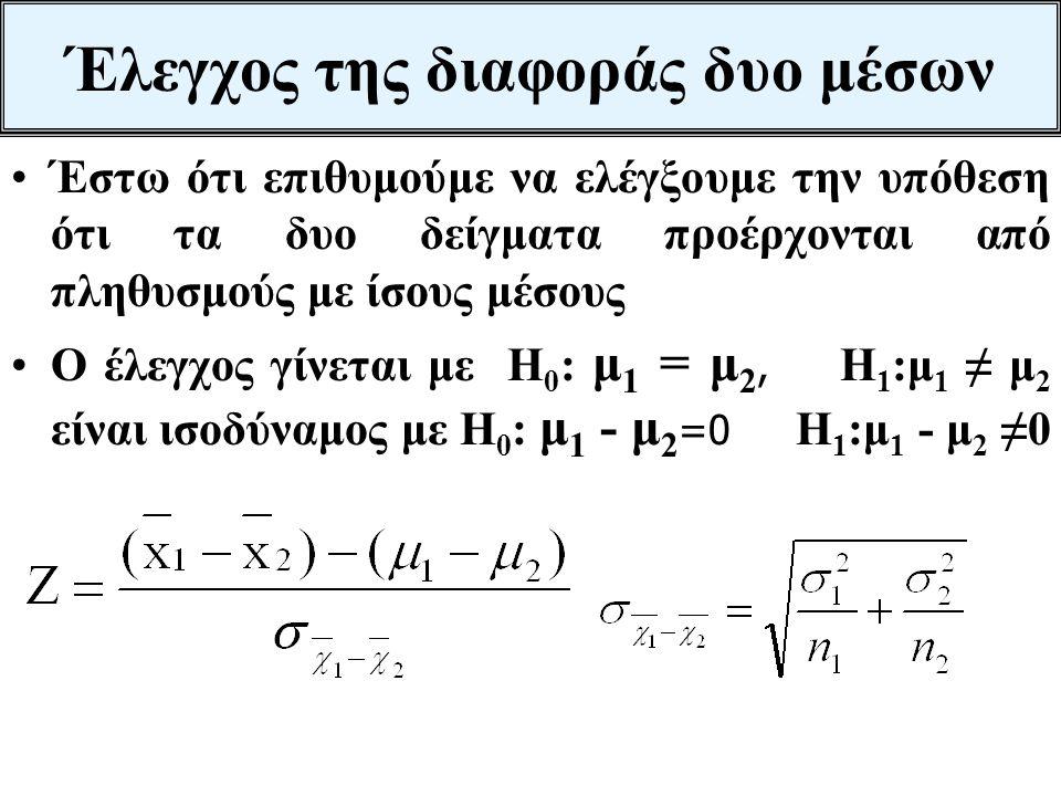 Έλεγχος της διαφοράς δυο μέσων 1. Όταν τα δείγματα είναι μεγάλα και ανεξάρτητα –Γνωστές οι διακυμάνσεις σ 1 2 και σ 2 2 Υποθέτουμε ότι επιλέγουμε τυχα
