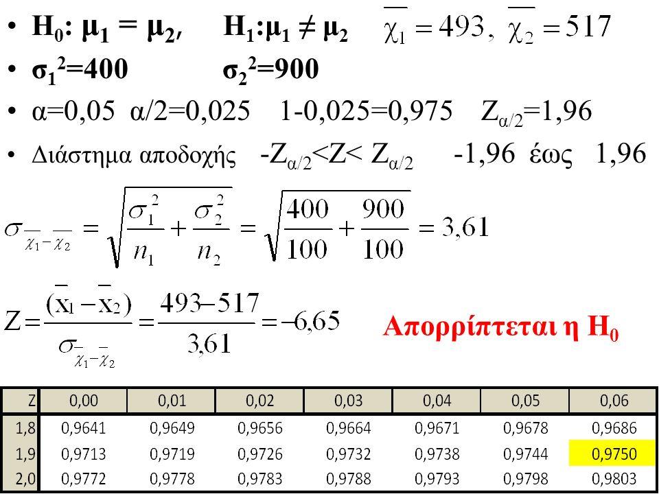 Από δυο πληθυσμούς επιλέξαμε τυχαία δυο ανεξάρτητα δείγματα μεγέθους n 1 =100 και n 2 =100 αντίστοιχα. Αν οι διακυμάνσεις των δυο πληθυσμών είναι σ 1