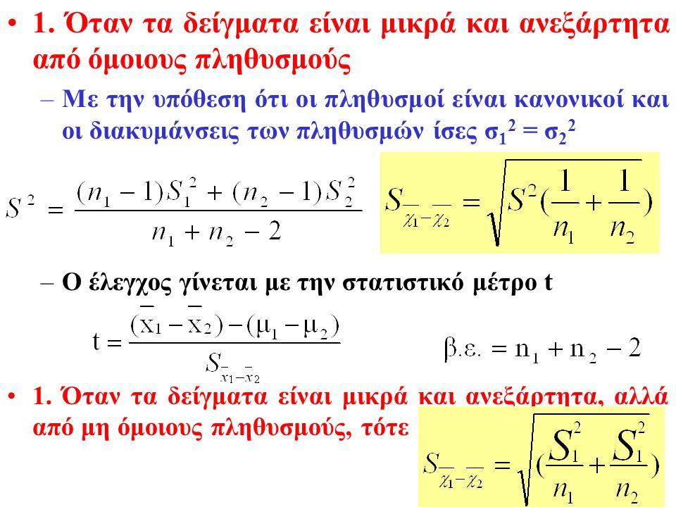 Σημείωση Ο παρακάτω τύπος χρησιμοποιείται ακόμη και όταν τα δείγματα είναι μεγάλα και η διακύμανση θεωρητικά είναι κοινή και ίση στους δυο υπό εξέταση