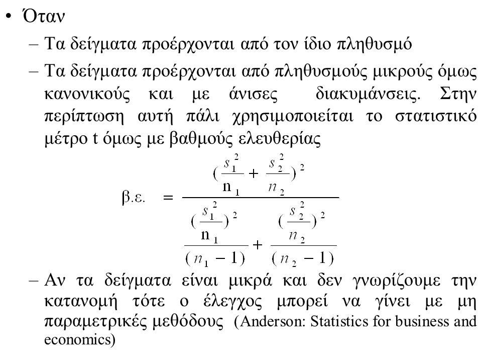 n 1 =10 και n 2 =8 S 1 2 =1,7 S 2 2 =2,2 Να ελεγχθεί σε επίπεδο σημαντικότητας α=0,05 η ισότητα των μέσων των δυο πληθυσμών Η 0 : μ 1 = μ 2 ή μ 1 - μ 2 =0 Η 1 :μ 1 ≠ μ 2 α=0,05 t n-1 =t 18-2 =t 16 =2,120