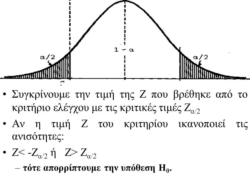 2)Εφαρμόζουμε το κατάλληλο στατιστικό κριτήριο ελέγχου, από το οποίο προκύπτει μια συγκεκριμένη τιμή. Αν το δείγμα είναι πολυπληθές (n > 30), τότε χρη