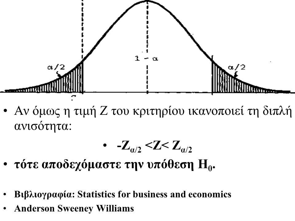 Συγκρίνουμε την τιμή της Ζ που βρέθηκε από το κριτήριο ελέγχου με τις κριτικές τιμές Ζ α/2 Αν η τιμή Ζ του κριτηρίου ικανοποιεί τις ανισότητες: Z Ζ α/2 –τότε απορρίπτουμε την υπόθεση Η 0.