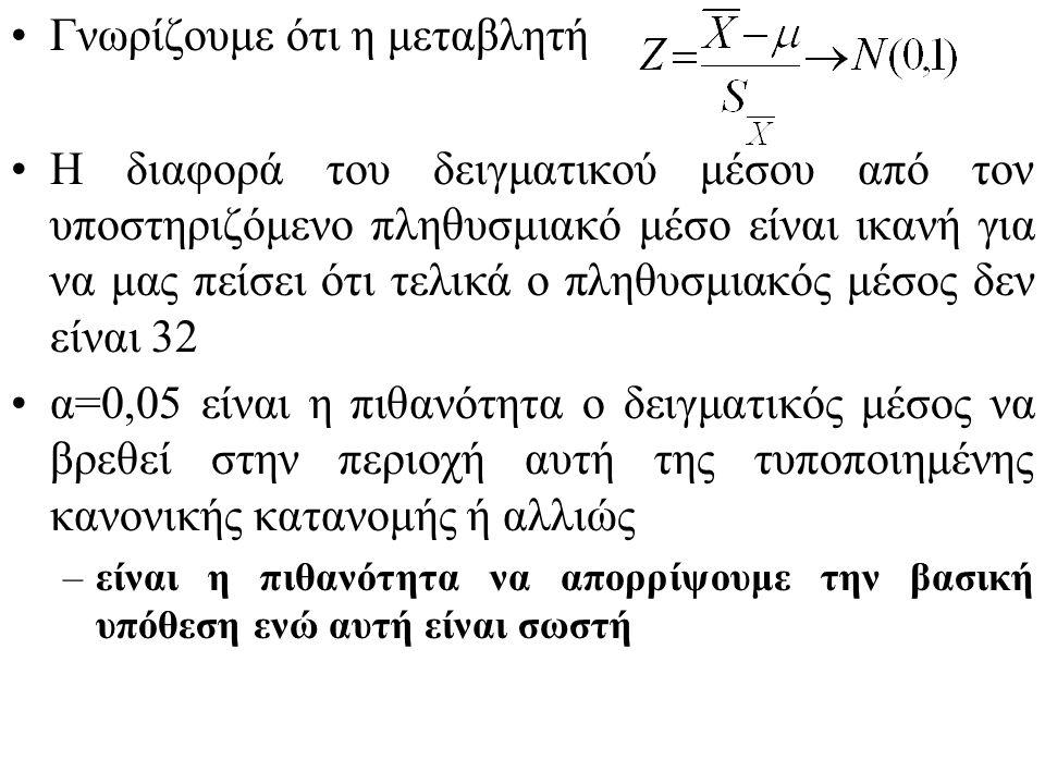 ΑΣΚΗΣΗ Από έναν πληθυσμό πήραμε ένα δείγμα n=50, το οποίο έσωσε μέσο όρο 28 και διακύμανση 34.