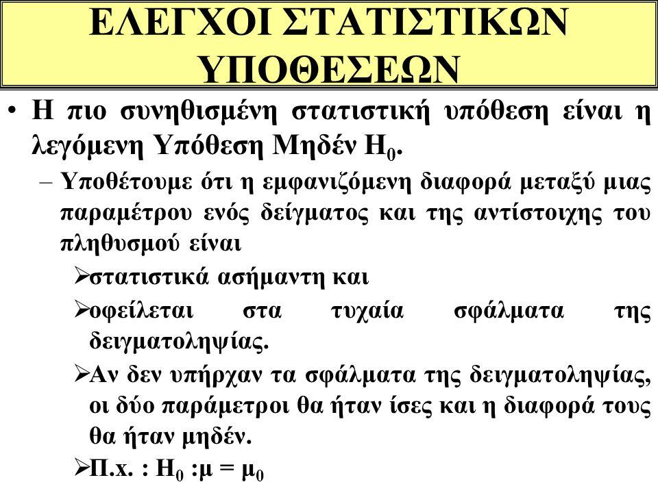 ΑΣΚΗΣΗ Ένα τοπικό περιοδικό αποφάσισε να κάνει έρευνα για την ποιότητα του φαγητού των εστιατορίων της Κοζάνης.