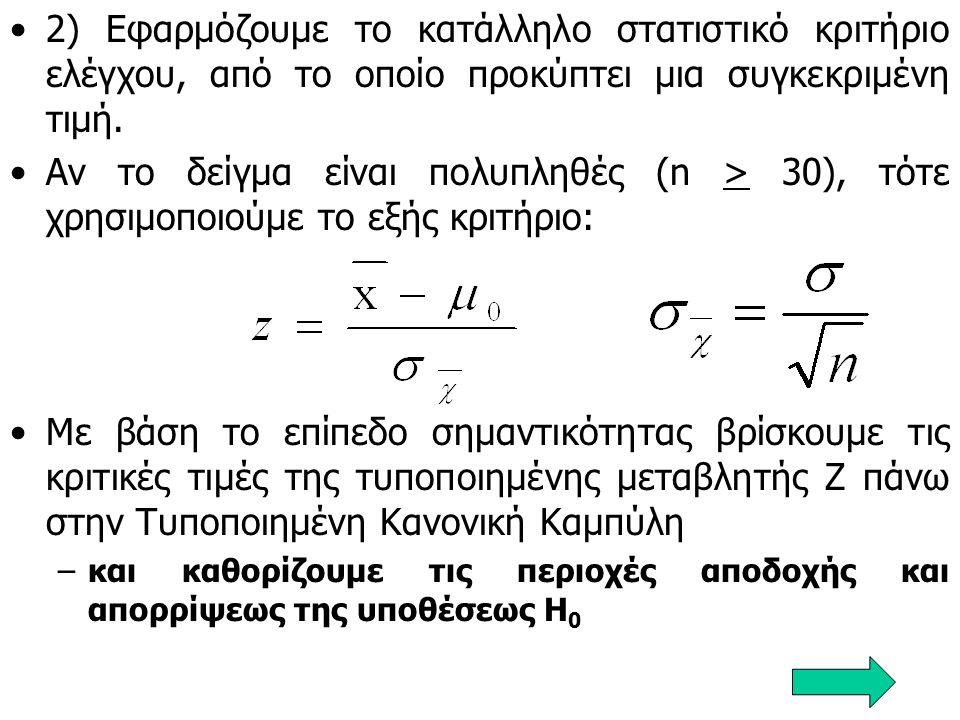 n=50>30 Μονόπλευρο test H 0 :μ=1800 Η 1 :μ > 1800 α=0,05 1-0,05=0,95 Ζ α/2 =1,645 Ζ * >Ζ α =3,55>1,645 Απορρίπτεται η βασική υπόθεση μ=1800 Ζ0,000,010,020,030,040,050,06 1,40,91920,92070,92220,92360,92510,92650,9279 1,50,93320,93450,93570,93700,93820,93940,9406 1,60,94520,94630,94740,94840,94950,95050,9515 1,70,95540,95640,95730,95820,95910,95990,9608