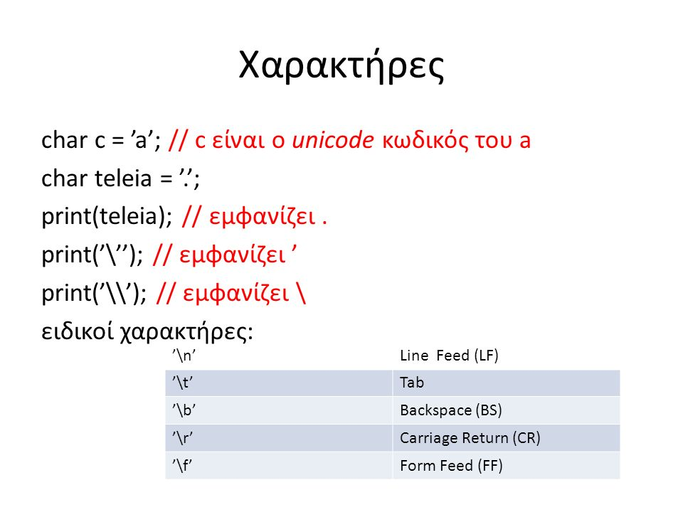 Χαρακτήρες '\n'Line Feed (LF) '\t'Tab '\b'Backspace (BS) '\r'Carriage Return (CR) '\f'Form Feed (FF) char c = 'a'; // c είναι ο unicode κωδικός του a