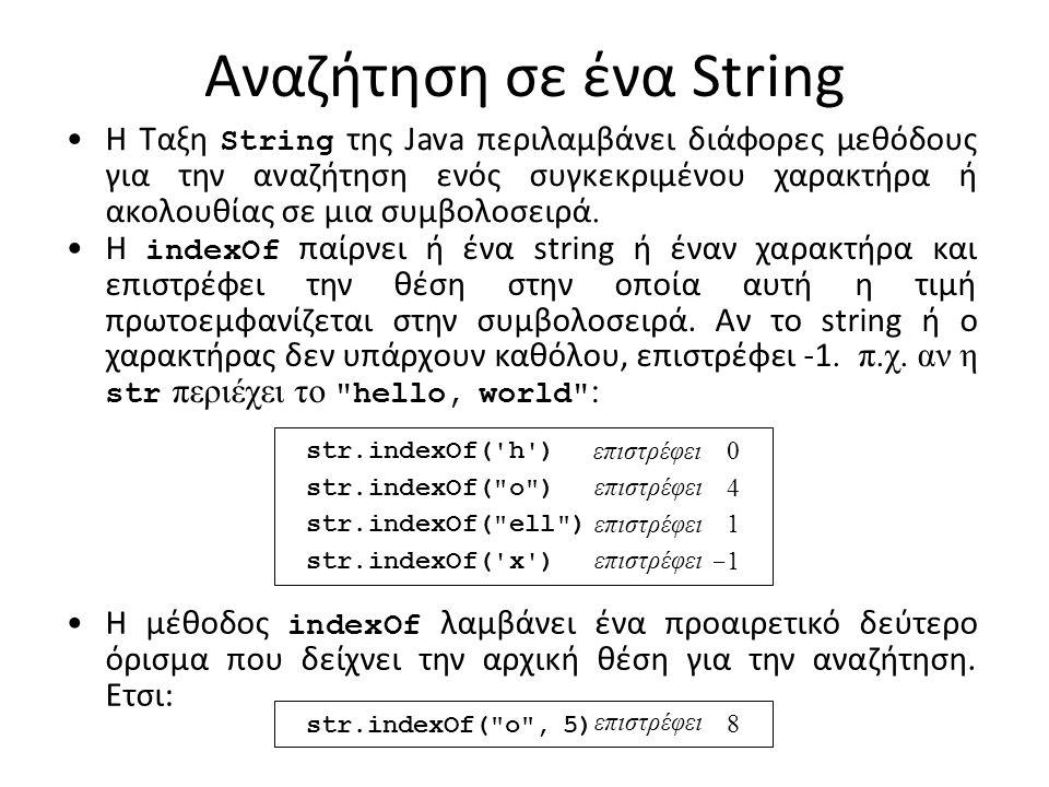 Αναζήτηση σε ένα String H Ταξη String της Java περιλαμβάνει διάφορες μεθόδους για την αναζήτηση ενός συγκεκριμένου χαρακτήρα ή ακολουθίας σε μια συμβολοσειρά.