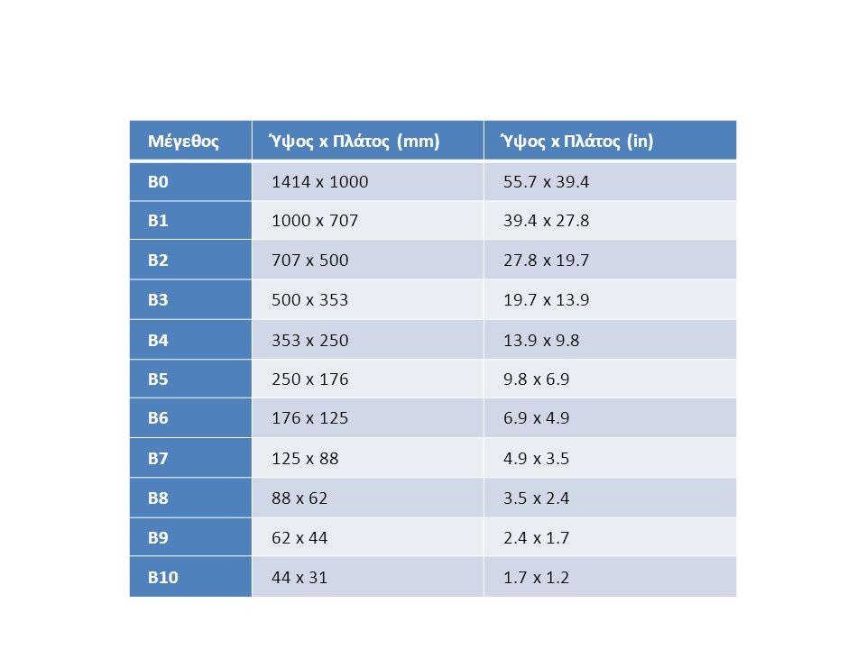 ΜέγεθοςΎψος x Πλάτος (mm)Ύψος x Πλάτος (in) B01414 x 100055.7 x 39.4 B11000 x 70739.4 x 27.8 B2707 x 50027.8 x 19.7 B3500 x 35319.7 x 13.9 B4353 x 25013.9 x 9.8 B5250 x 1769.8 x 6.9 B6176 x 1256.9 x 4.9 B7125 x 884.9 x 3.5 B888 x 623.5 x 2.4 B962 x 442.4 x 1.7 B1044 x 311.7 x 1.2