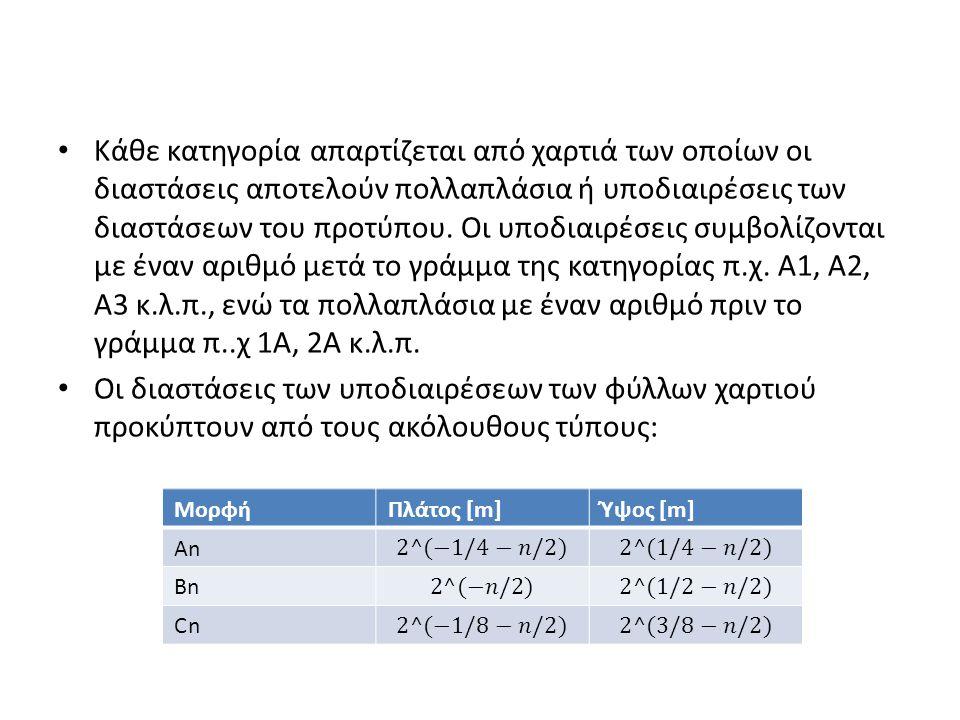 Κάθε κατηγορία απαρτίζεται από χαρτιά των οποίων οι διαστάσεις αποτελούν πολλαπλάσια ή υποδιαιρέσεις των διαστάσεων του προτύπου.
