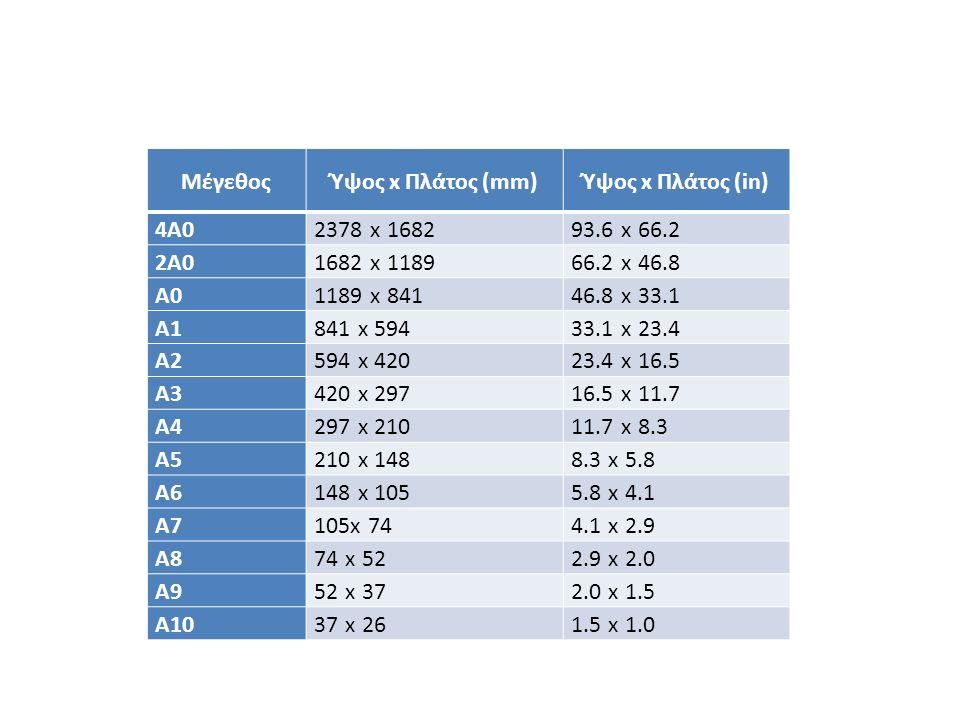 ΜέγεθοςΎψος x Πλάτος (mm)Ύψος x Πλάτος (in) 4Α02378 x 168293.6 x 66.2 2Α01682 x 118966.2 x 46.8 Α01189 x 84146.8 x 33.1 Α1841 x 59433.1 x 23.4 Α2594 x 42023.4 x 16.5 A3420 x 29716.5 x 11.7 Α4297 x 21011.7 x 8.3 Α5210 x 1488.3 x 5.8 Α6148 x 1055.8 x 4.1 Α7105x 744.1 x 2.9 Α874 x 522.9 x 2.0 A9A952 x 372.0 x 1.5 Α1037 x 261.5 x 1.0