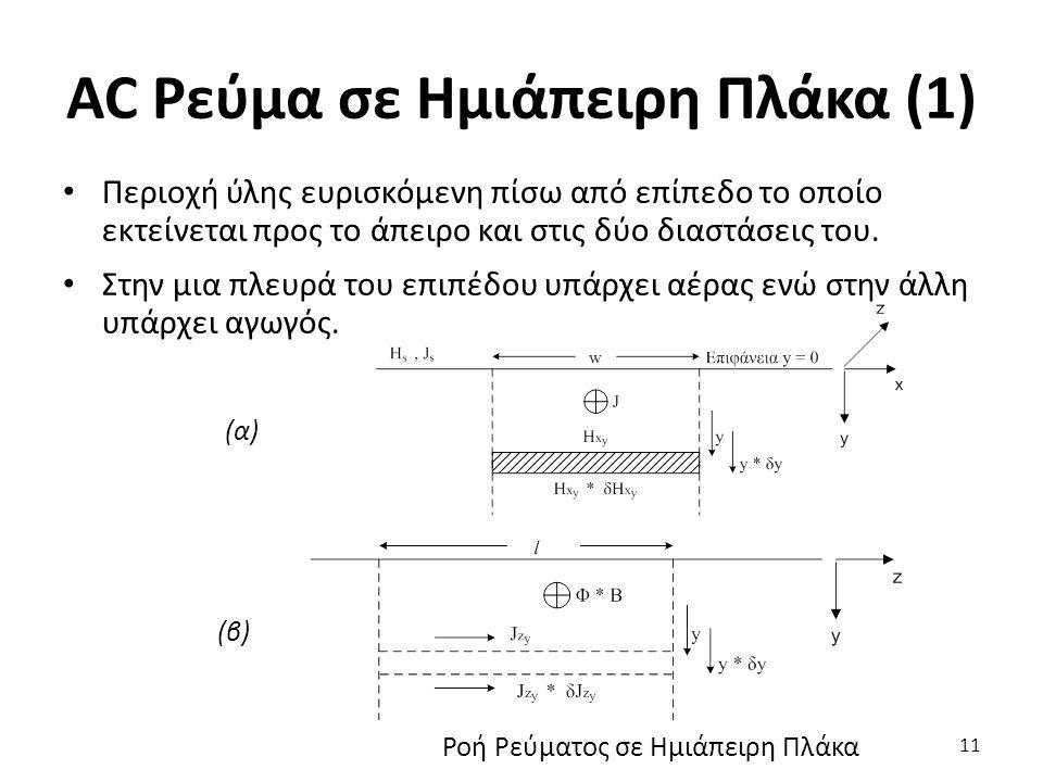 AC Ρεύμα σε Ημιάπειρη Πλάκα (1) Περιοχή ύλης ευρισκόμενη πίσω από επίπεδο το οποίο εκτείνεται προς το άπειρο και στις δύο διαστάσεις του. Στην μια πλε