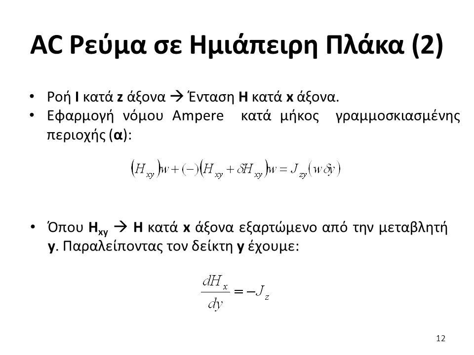 AC Ρεύμα σε Ημιάπειρη Πλάκα (2) 12 Ροή Ι κατά z άξονα  Ένταση Η κατά x άξονα.