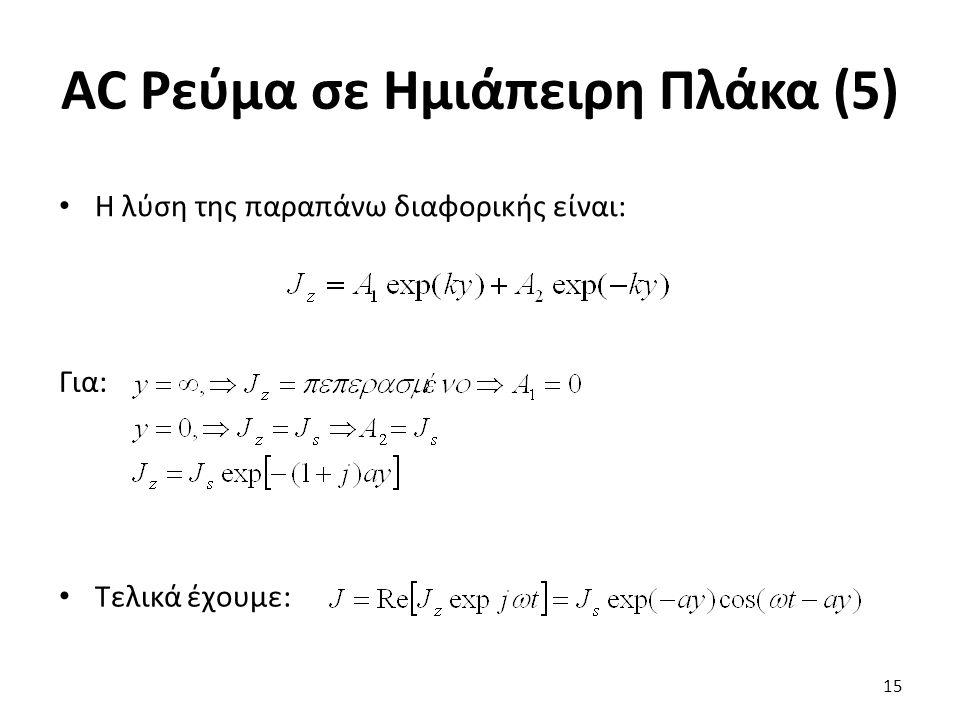 AC Ρεύμα σε Ημιάπειρη Πλάκα (5) 15 Η λύση της παραπάνω διαφορικής είναι: Τελικά έχουμε: Για: