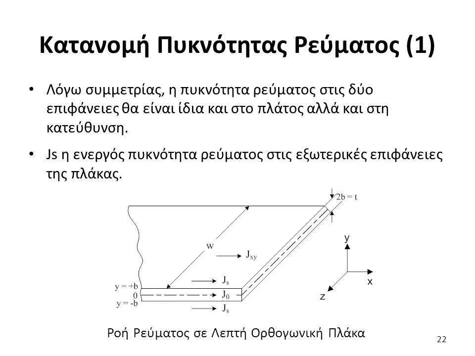 Κατανομή Πυκνότητας Ρεύματος (1) Λόγω συμμετρίας, η πυκνότητα ρεύματος στις δύο επιφάνειες θα είναι ίδια και στο πλάτος αλλά και στη κατεύθυνση. Js η