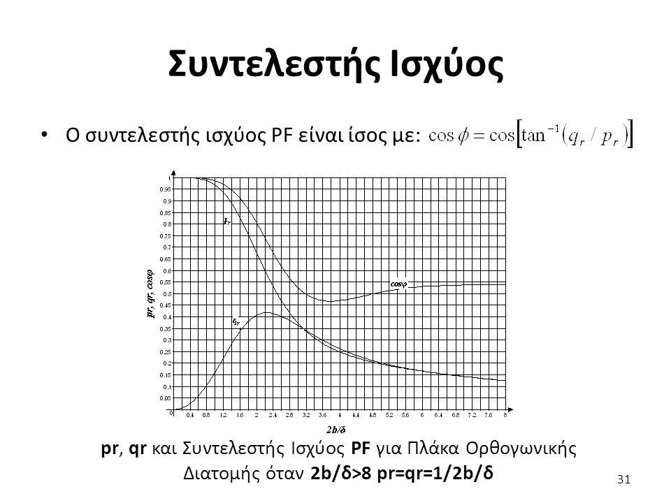 Συντελεστής Ισχύος Ο συντελεστής ισχύος PF είναι ίσος με: 31 pr, qr και Συντελεστής Ισχύος PF για Πλάκα Ορθογωνικής Διατομής όταν 2b/δ>8 pr=qr=1/2b/δ