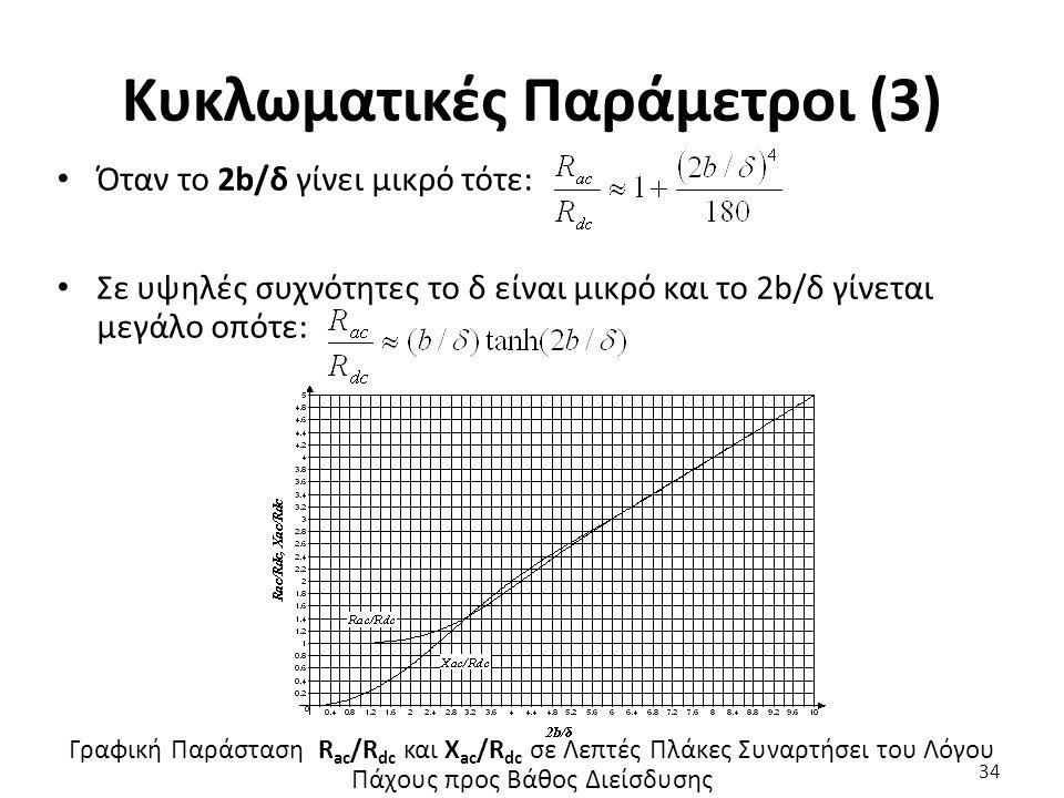 Κυκλωματικές Παράμετροι (3) Όταν το 2b/δ γίνει μικρό τότε: Σε υψηλές συχνότητες το δ είναι μικρό και το 2b/δ γίνεται μεγάλο οπότε: Γραφική Παράσταση R ac /R dc και X ac /R dc σε Λεπτές Πλάκες Συναρτήσει του Λόγου Πάχους προς Βάθος Διείσδυσης 34