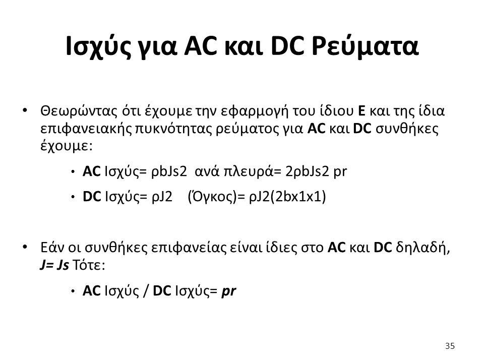 Ισχύς για AC και DC Ρεύματα Θεωρώντας ότι έχουμε την εφαρμογή του ίδιου E και της ίδια επιφανειακής πυκνότητας ρεύματος για AC και DC συνθήκες έχουμε: AC Ισχύς= ρbJs2 ανά πλευρά= 2ρbJs2 pr DC Ισχύς= ρJ2 (Όγκος)= ρJ2(2bx1x1) Εάν οι συνθήκες επιφανείας είναι ίδιες στο AC και DC δηλαδή, J= Js Τότε: AC Ισχύς / DC Ισχύς= pr 35