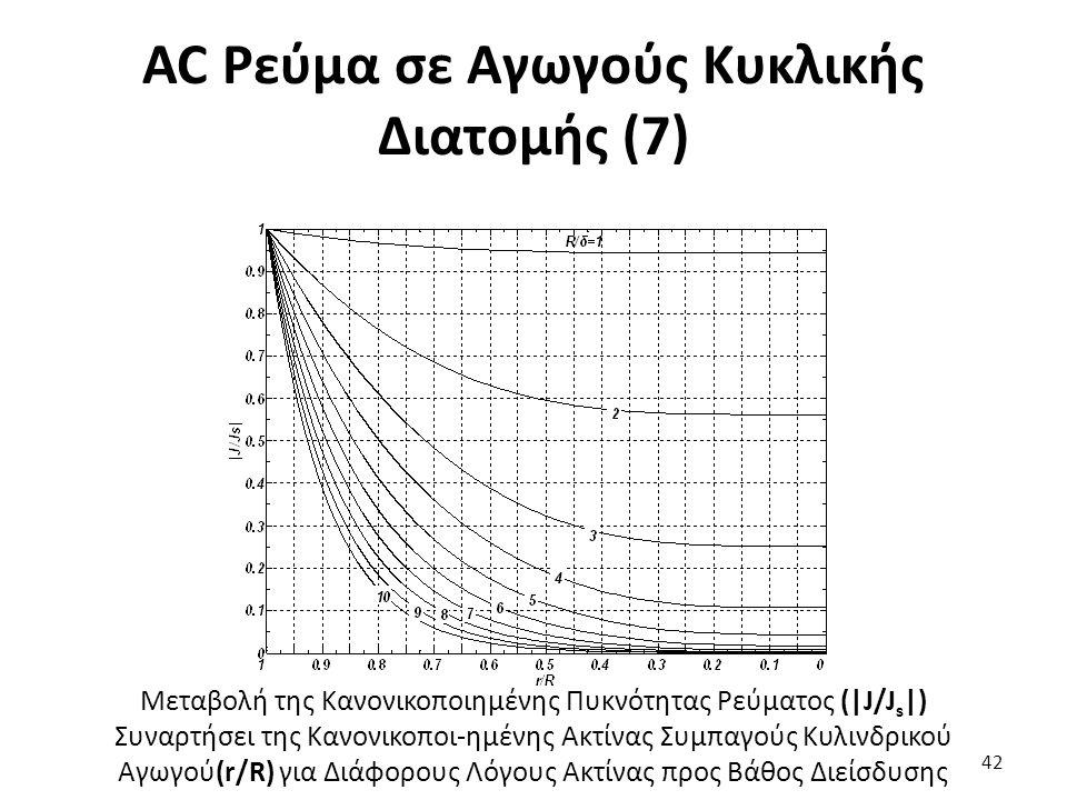 AC Ρεύμα σε Αγωγούς Κυκλικής Διατομής (7) 42 Μεταβολή της Κανονικοποιημένης Πυκνότητας Ρεύματος (|J/J s |) Συναρτήσει της Κανονικοποι-ημένης Ακτίνας Συμπαγούς Κυλινδρικού Αγωγού(r/R) για Διάφορους Λόγους Ακτίνας προς Βάθος Διείσδυσης
