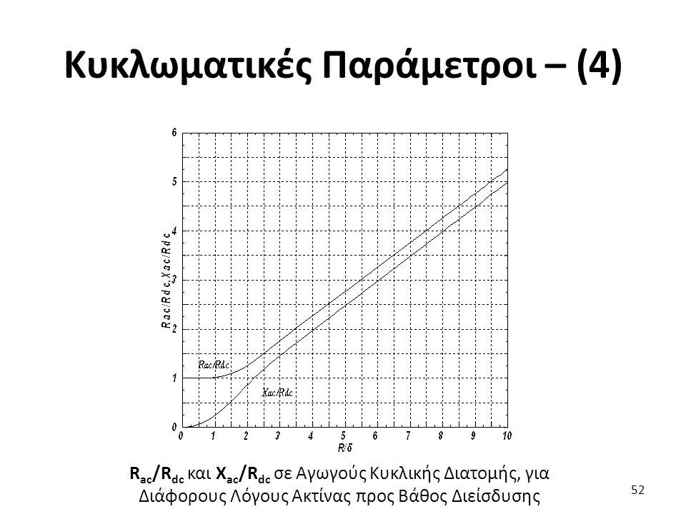 Κυκλωματικές Παράμετροι – (4) 52 R ac /R dc και X ac /R dc σε Αγωγούς Κυκλικής Διατομής, για Διάφορους Λόγους Ακτίνας προς Βάθος Διείσδυσης