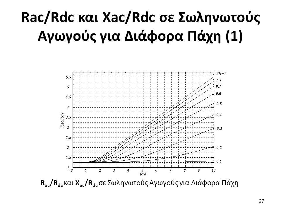 Rac/Rdc και Xac/Rdc σε Σωληνωτούς Αγωγούς για Διάφορα Πάχη (1) 67 R ac /R dc και X ac /R dc σε Σωληνωτούς Αγωγούς για Διάφορα Πάχη