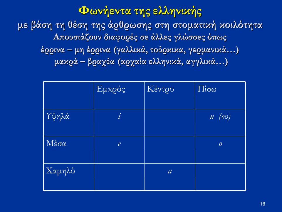 16 Φωνήεντα της ελληνικής με βάση τη θέση της άρθρωσης στη στοματική κοιλότητα Απουσιάζουν διαφορές σε άλλες γλώσσες όπως έρρινα – μη έρρινα (γαλλικά,