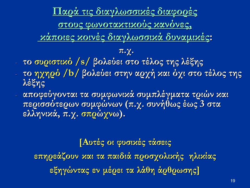 Παρά τις διαγλωσσικές διαφορές στους φωνοτακτικούς κανόνες, κάποιες κοινές διαγλωσσικά δυναμικές: κάποιες κοινές διαγλωσσικά δυναμικές: π.χ.