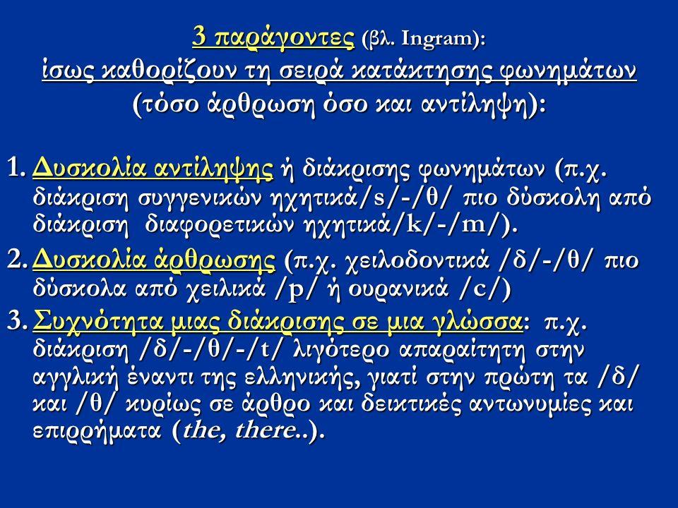 3 παράγοντες (βλ. Ιngram): ίσως καθορίζουν τη σειρά κατάκτησης φωνημάτων (τόσο άρθρωση όσο και αντίληψη): 1.Δυσκολία αντίληψης ή διάκρισης φωνημάτων (