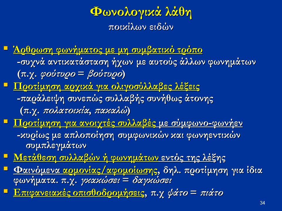 34 Φωνολογικά λάθη ποικίλων ειδών  Άρθρωση φωνήματος με μη συμβατικό τρόπο -συχνά αντικατάσταση ήχων με αυτούς άλλων φωνημάτων (π.χ. φούτυρο = βούτυρ