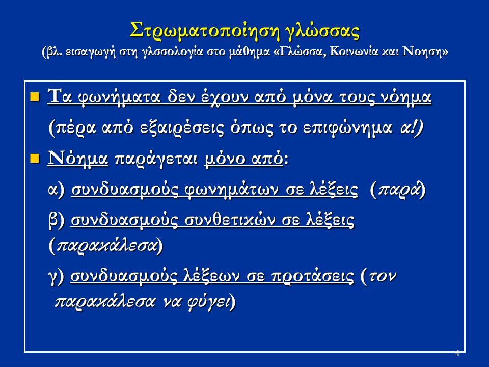 5 Γνώση γλώσσας ή Γλωσσική ικανότητα σε διάφορα επίπεδα:  Φωνολογία (ήχοι)  Μορφολογία (γραμματικές κλίσεις)  Σύνταξη (συνδυασμοί λέξεων στην πρόταση)  Σημασιολογία (νόημα λέξεων & προτάσεων)